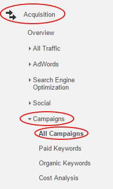 Google Analytics, Acquisition